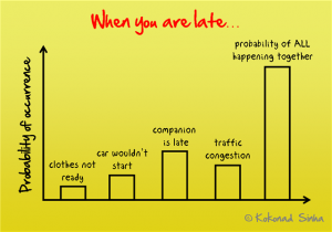 When you are late...