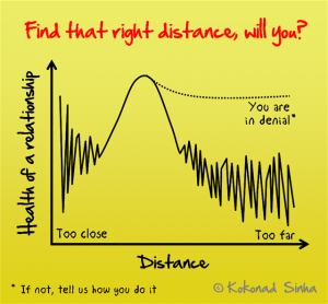 Relationships and distance